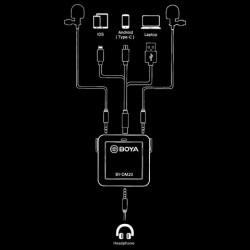 Boya Interview Kit BY-DM20 voor iOS en Android